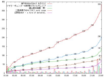 0804_A01_graph