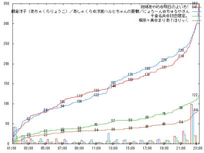 0804_A04_graph