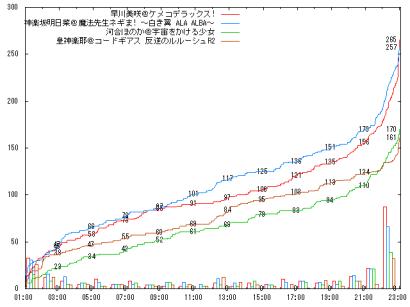 0804_A10_graph