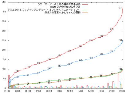 0805_A02_graph