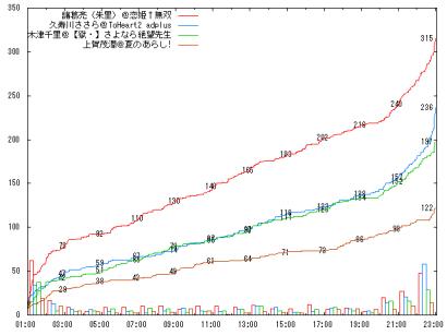 0805_A05_graph