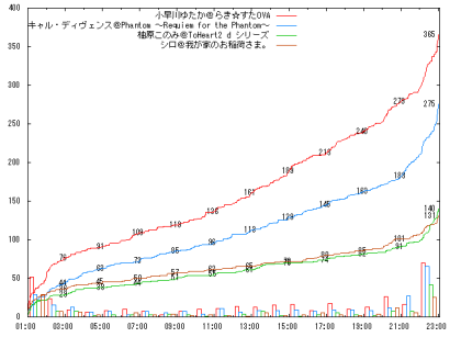 0806_A03_graph