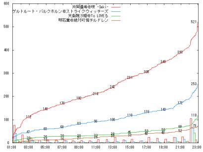 0806_A09_graph
