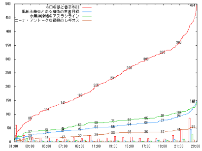 0807_B01_graph