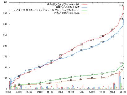 0807_B04_graph
