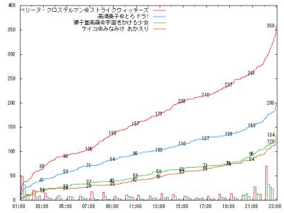 0807_B07_graph