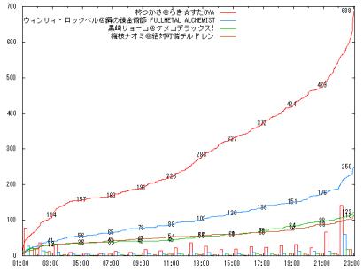 0808_B02_graph