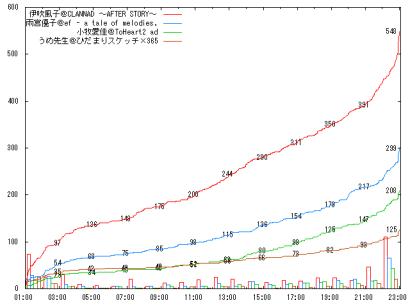 0808_B05_graph