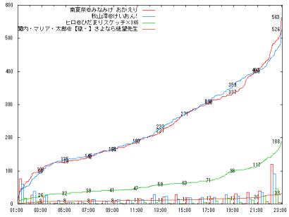 0808_B08_graph