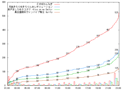 0808_B11_graph