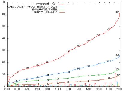 0809_B03_graph