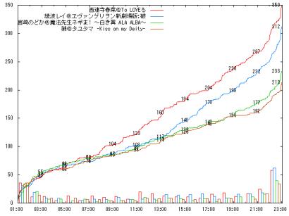 0809_B06_graph