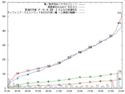 0809_B09_graph