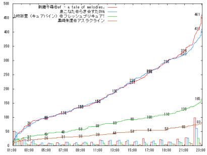 0809_B12_graph