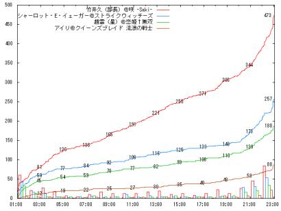 0810_C01_graph