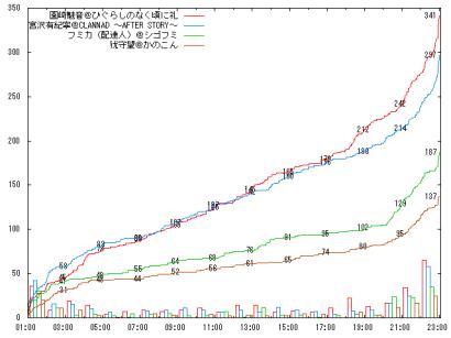 0810_C04_graph