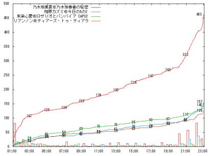 0810_C07_graph