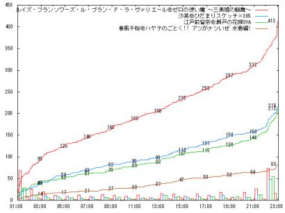 0811_C02_graph