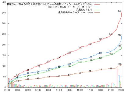 0811_C05_graph