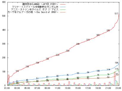 0811_C08_graph