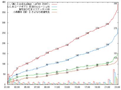 0811_C11_graph