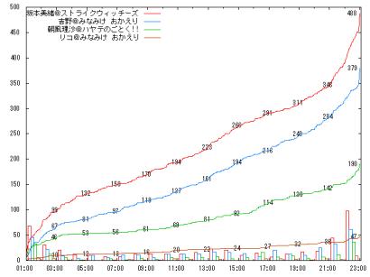 0812_C03_graph