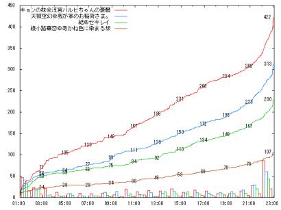 0812_C06_graph