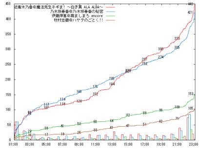 0812_C09_graph