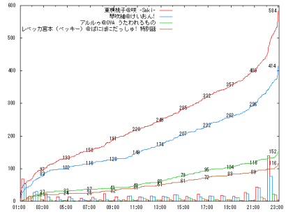 0812_C12_graph