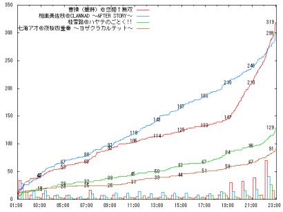 0817_D01_graph