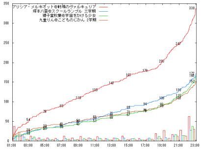 0817_D04_graph