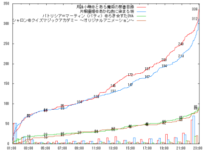 0818_D02_graph