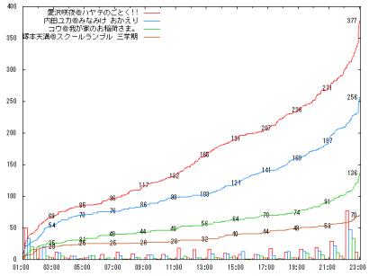 0818_D08_graph