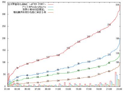 0818_D11_graph