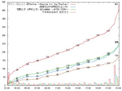 0819_D03_graph