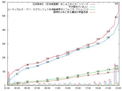 0819_D06_graph