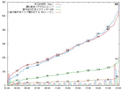 0819_D09_graph