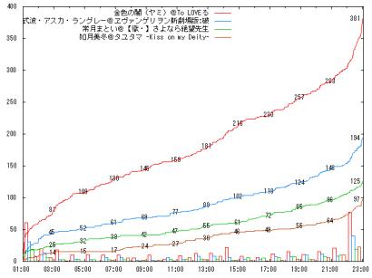 0820_E01_graph