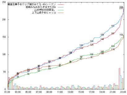 0820_E04_graph