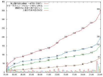 0820_E07_graph