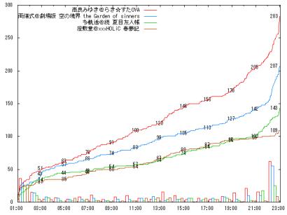 0820_E10_graph