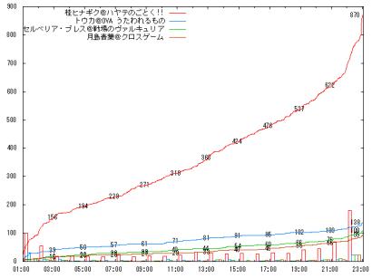 0821_E02_graph