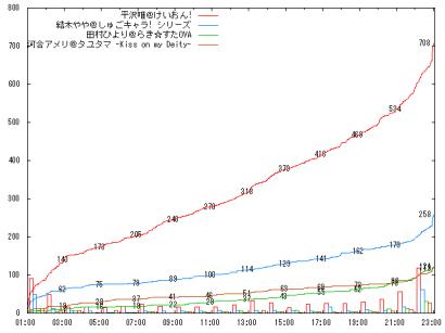 0821_E05_graph