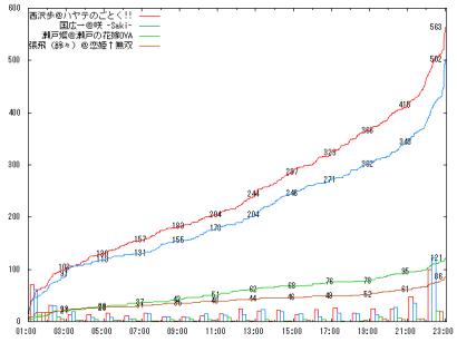 0821_E08_graph