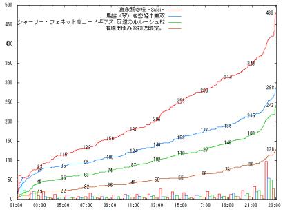 0821_E11_graph