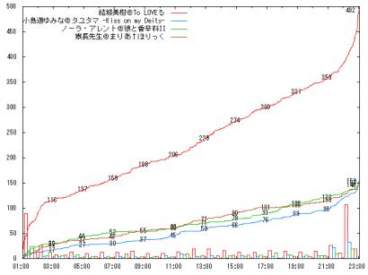 0822_E03_graph