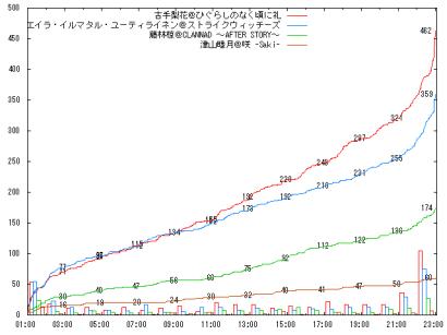 0822_E06_graph