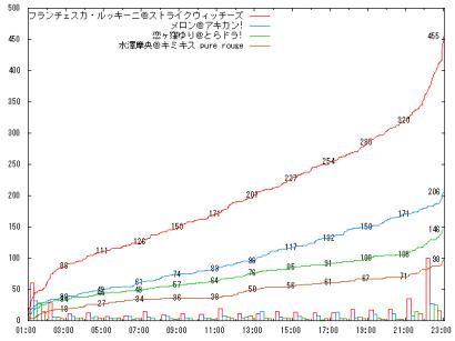 0822_E09_graph