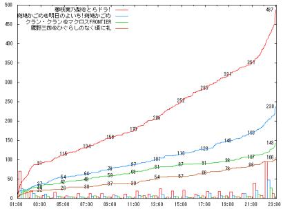0822_E12_graph