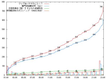 0823_F01_graph